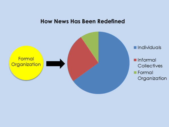HCE_NewsRedefined