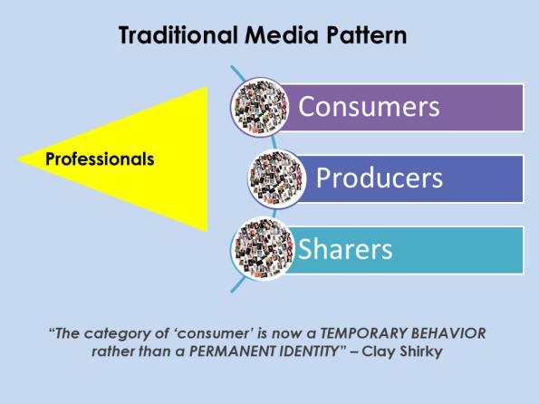 HCE_TraditionalMediaPattern